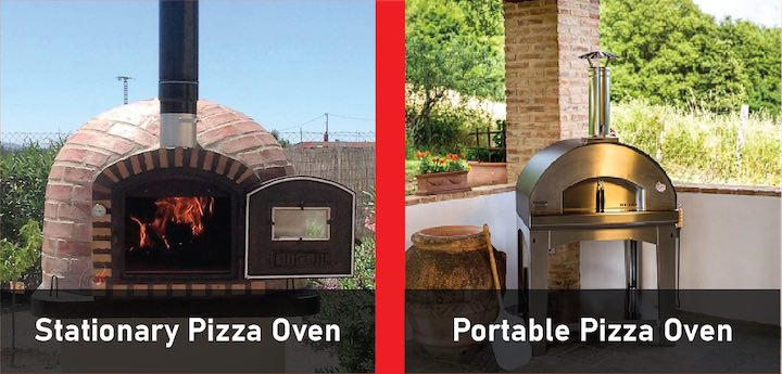 comparing small and large ovens